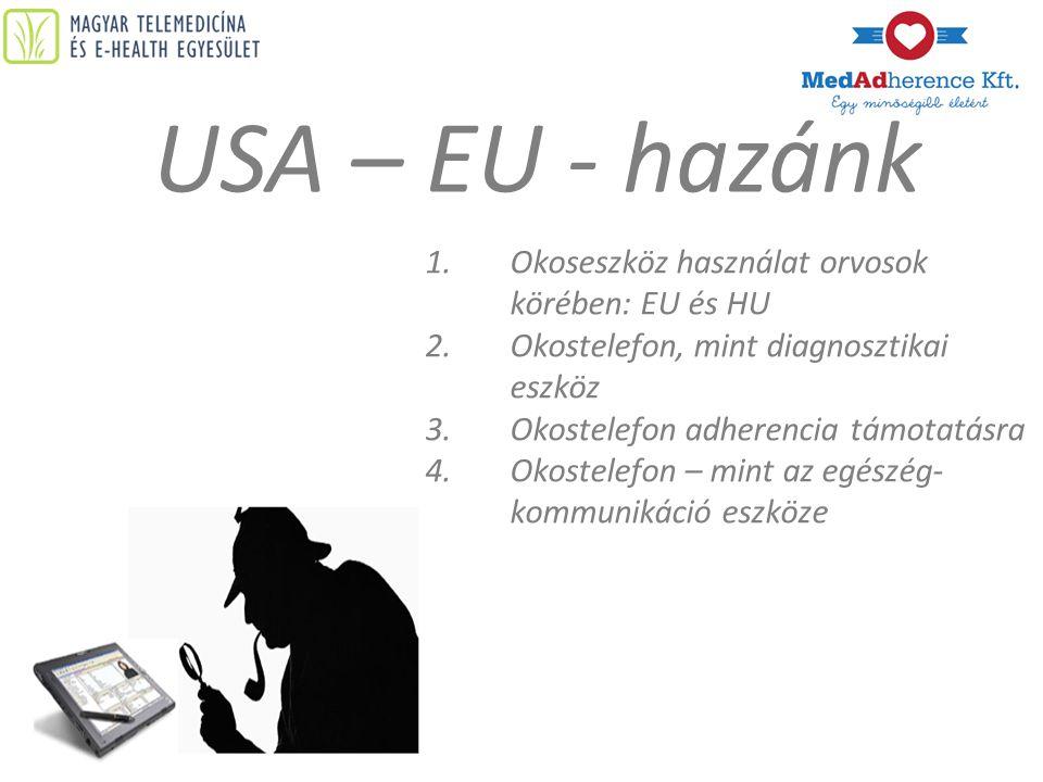 USA – EU - hazánk 1.Okoseszköz használat orvosok körében: EU és HU 2.Okostelefon, mint diagnosztikai eszköz 3.Okostelefon adherencia támotatásra 4.Oko