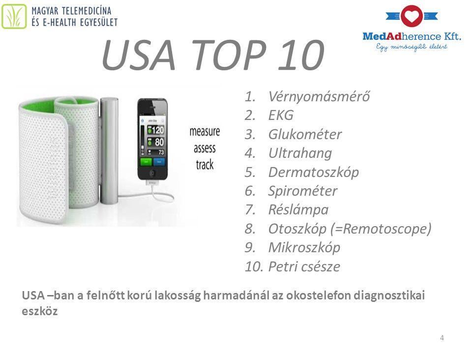 USA TOP 10 4 1.Vérnyomásmérő 2.EKG 3.Glukométer 4.Ultrahang 5.Dermatoszkóp 6.Spirométer 7.Réslámpa 8.Otoszkóp (=Remotoscope) 9.Mikroszkóp 10.Petri csé