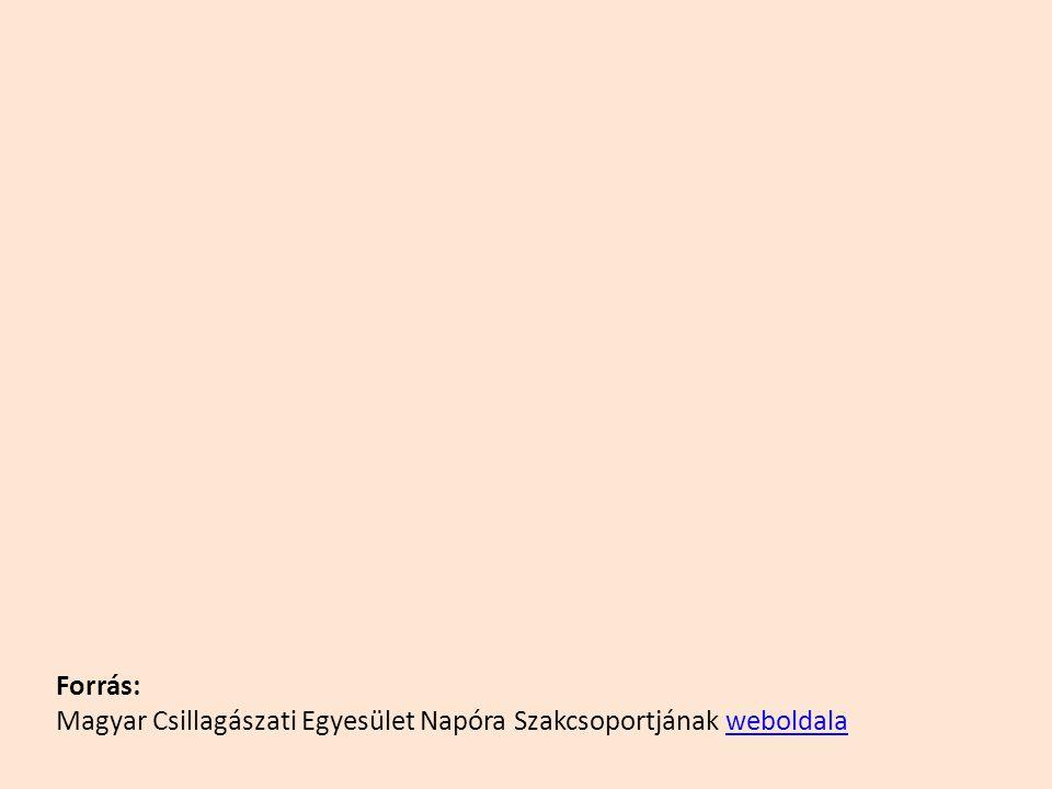 Forrás: Magyar Csillagászati Egyesület Napóra Szakcsoportjának weboldalaweboldala