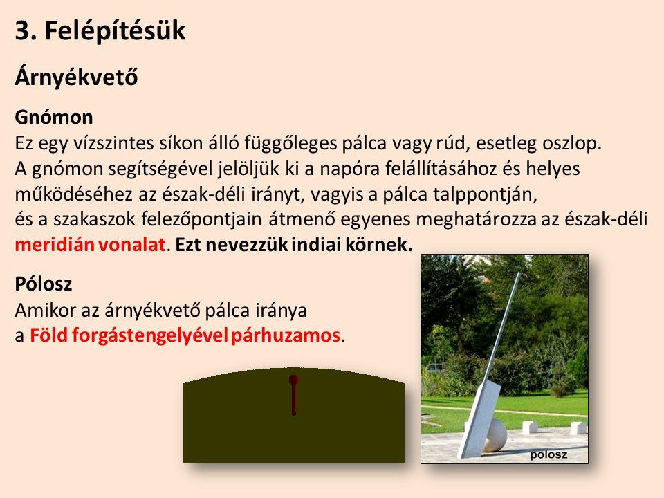 3. Felépítésük Árnyékvető Gnómon Ez egy vízszintes síkon álló függőleges pálca vagy rúd, esetleg oszlop. A gnómon segítségével jelöljük ki a napóra fe