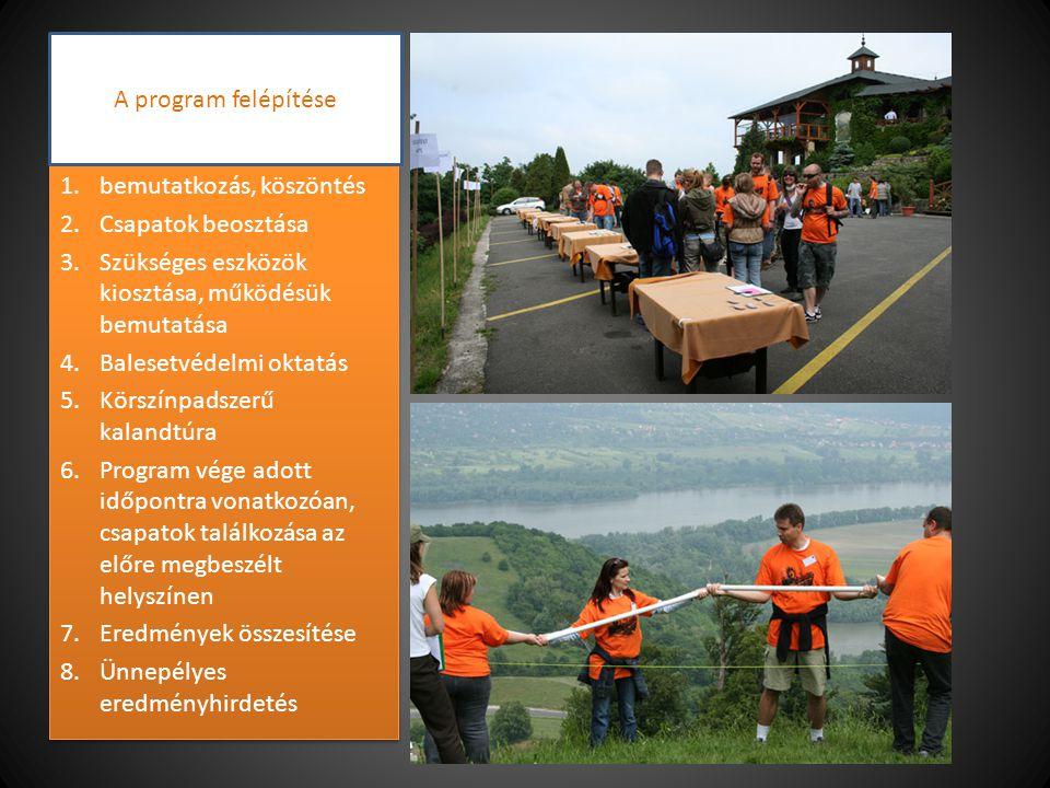 Program felépítése 1.bemutatkozás, köszöntés 2.Csapatok beosztása 3.Szükséges eszközök kiosztása, működésük bemutatása 4.Balesetvédelmi oktatás 5.Körs