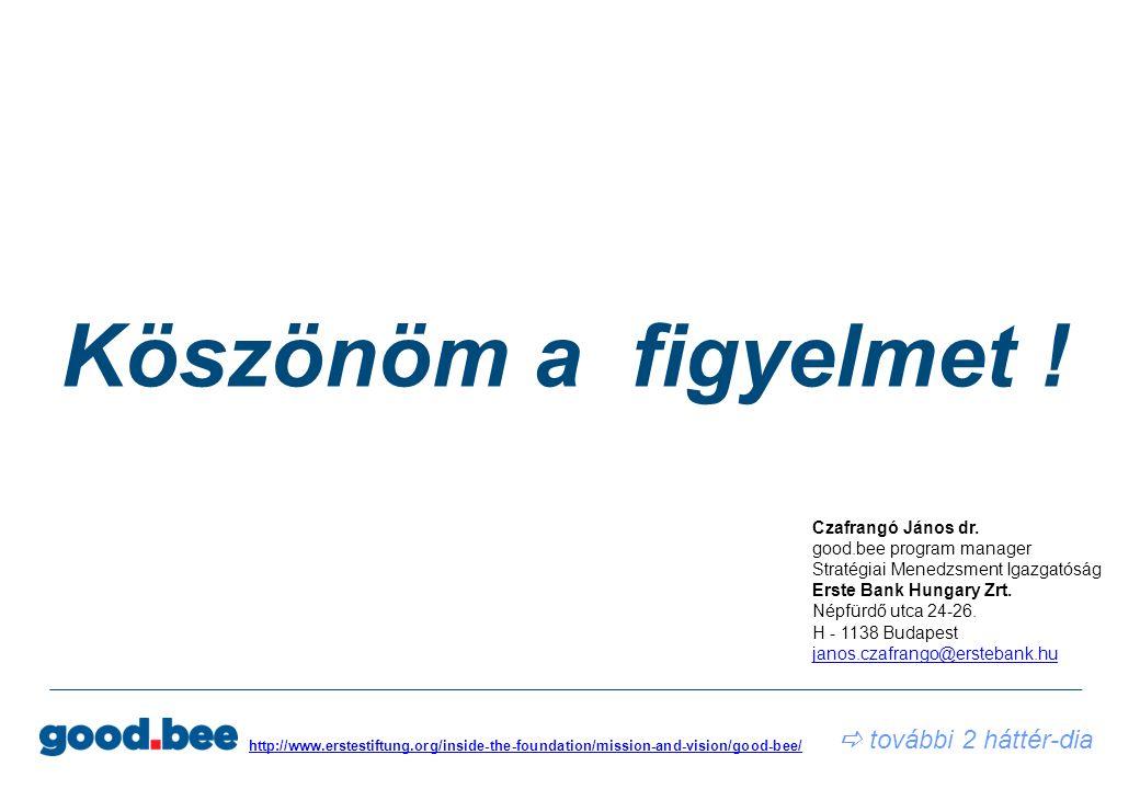 Köszönöm a figyelmet ! Czafrangó János dr. good.bee program manager Stratégiai Menedzsment Igazgatóság Erste Bank Hungary Zrt. Népfürdő utca 24-26. H