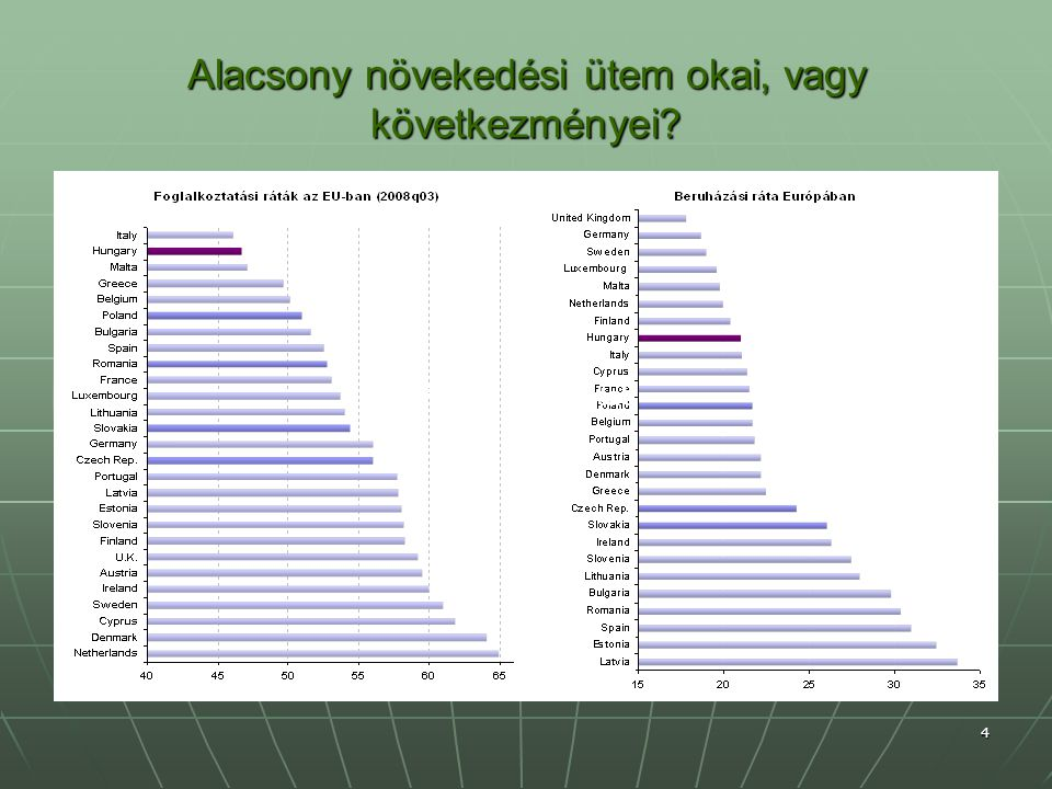 Alacsony növekedési ütem okai, vagy következményei? Forrás: Eurostat 4