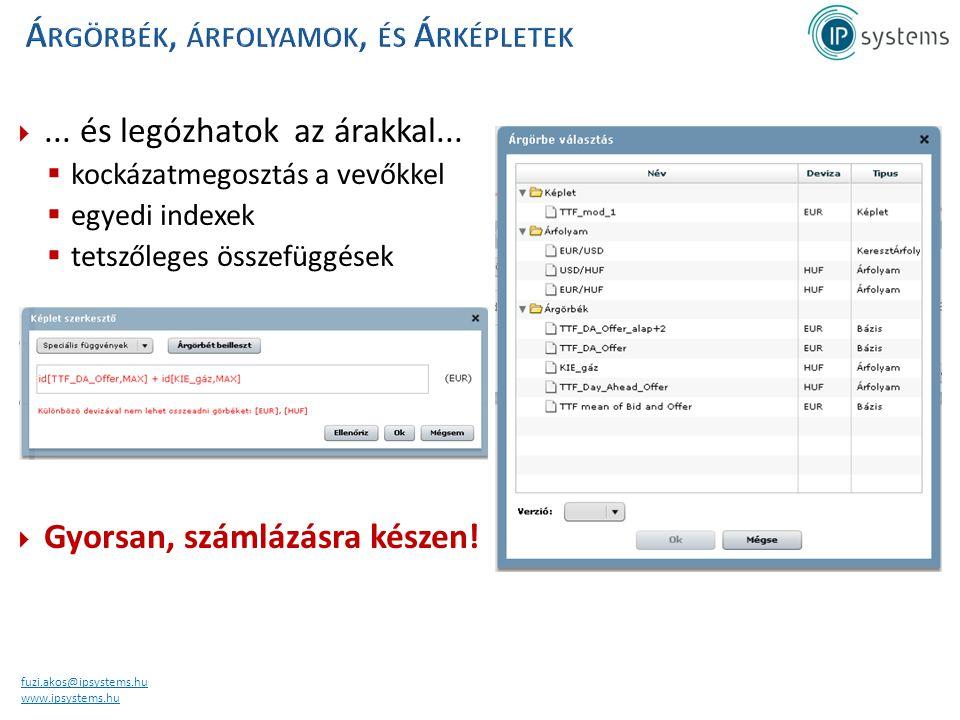 fuzi.akos@ipsystems.hu www.ipsystems.hu ... és legózhatok az árakkal...  kockázatmegosztás a vevőkkel  egyedi indexek  tetszőleges összefüggések 