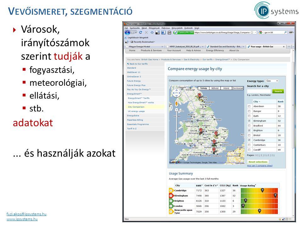 fuzi.akos@ipsystems.hu www.ipsystems.hu  Városok, irányítószámok szerint tudják a  fogyasztási,  meteorológiai,  ellátási,  stb.