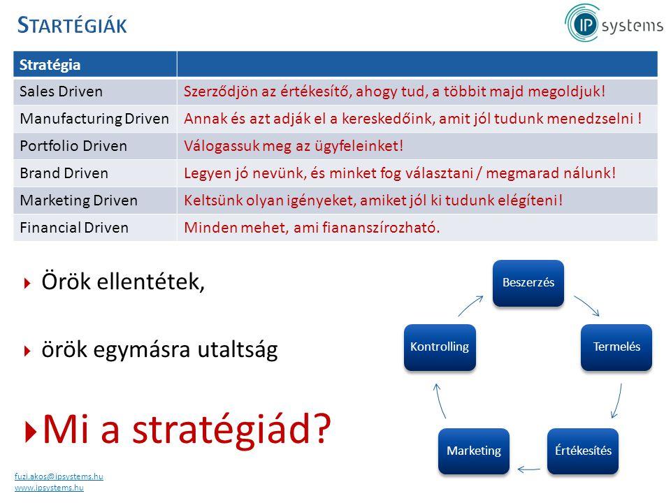 fuzi.akos@ipsystems.hu www.ipsystems.hu BeszerzésTermelésÉrtékesítésMarketingKontrolling Stratégia Sales DrivenSzerződjön az értékesítő, ahogy tud, a többit majd megoldjuk.