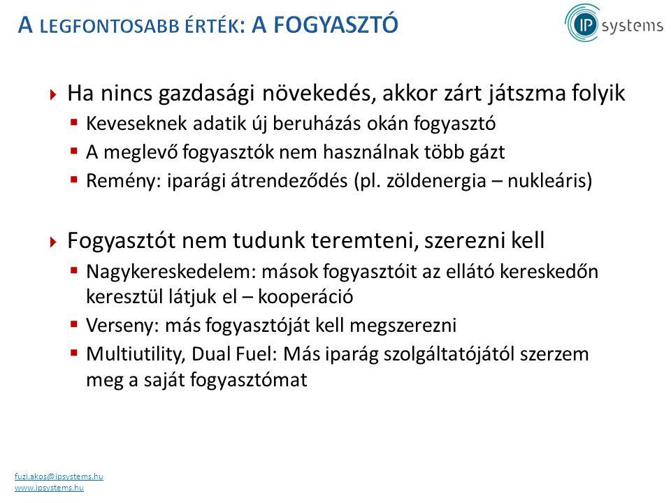 fuzi.akos@ipsystems.hu www.ipsystems.hu  Ha nincs gazdasági növekedés, akkor zárt játszma folyik  Keveseknek adatik új beruházás okán fogyasztó  A meglevő fogyasztók nem használnak több gázt  Remény: iparági átrendeződés (pl.