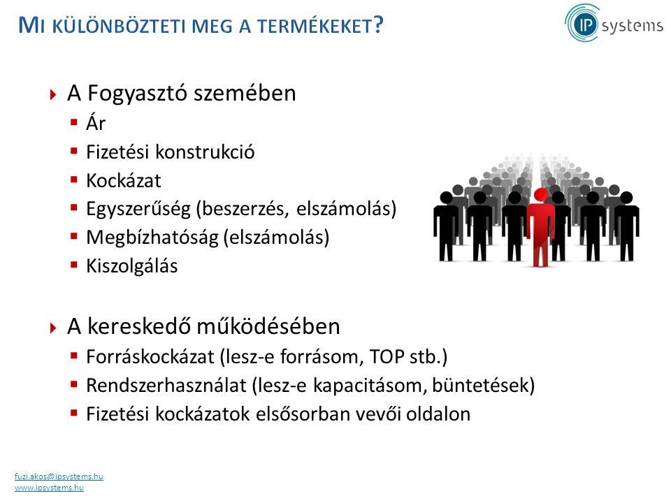 fuzi.akos@ipsystems.hu www.ipsystems.hu  A Fogyasztó szemében  Ár  Fizetési konstrukció  Kockázat  Egyszerűség (beszerzés, elszámolás)  Megbízha
