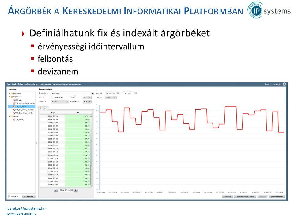 fuzi.akos@ipsystems.hu www.ipsystems.hu  Definiálhatunk fix és indexált árgörbéket  érvényességi időintervallum  felbontás  devizanem