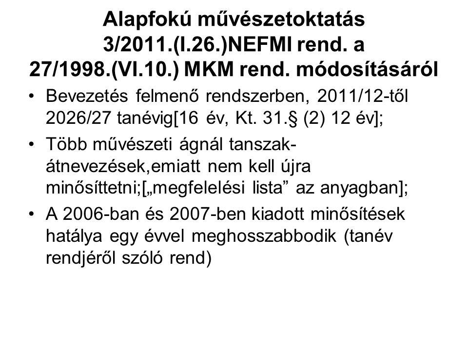 Alapfokú művészetoktatás 3/2011.(I.26.)NEFMI rend.