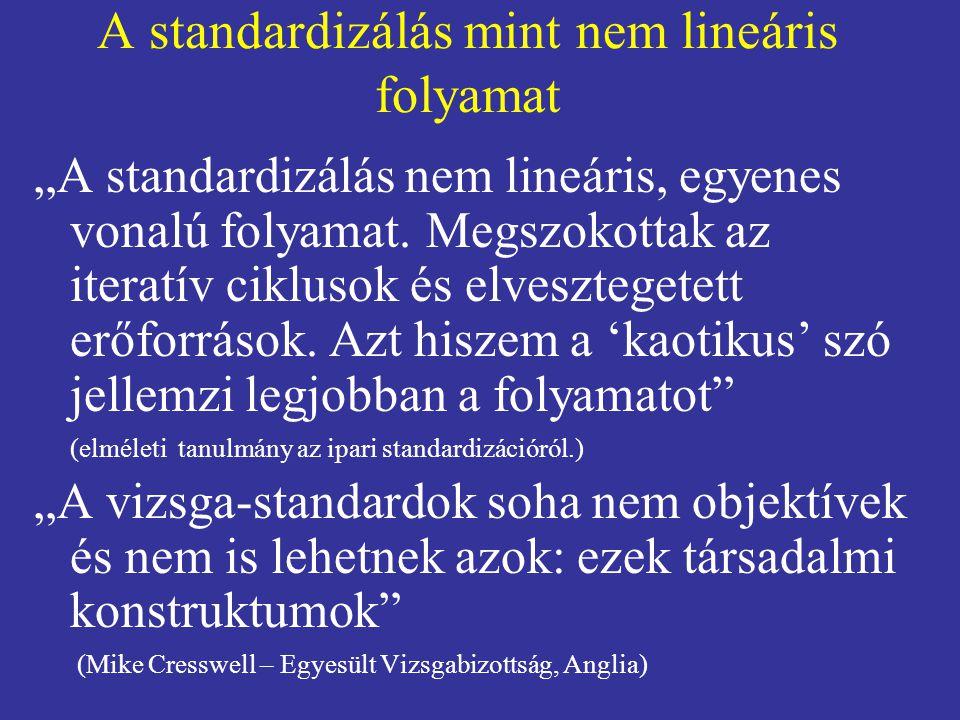 """A standardizálás mint nem lineáris folyamat """"A standardizálás nem lineáris, egyenes vonalú folyamat. Megszokottak az iteratív ciklusok és elvesztegete"""
