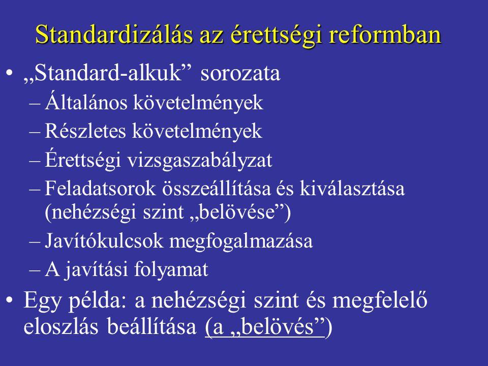 """Standardizálás az érettségi reformban •""""Standard-alkuk"""" sorozata –Általános követelmények –Részletes követelmények –Érettségi vizsgaszabályzat –Felada"""