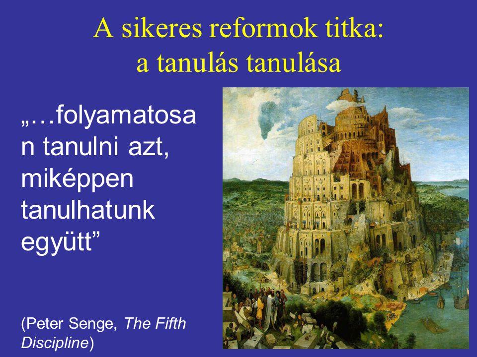 """A sikeres reformok titka: a tanulás tanulása """"…folyamatosa n tanulni azt, miképpen tanulhatunk együtt"""" (Peter Senge, The Fifth Discipline)"""