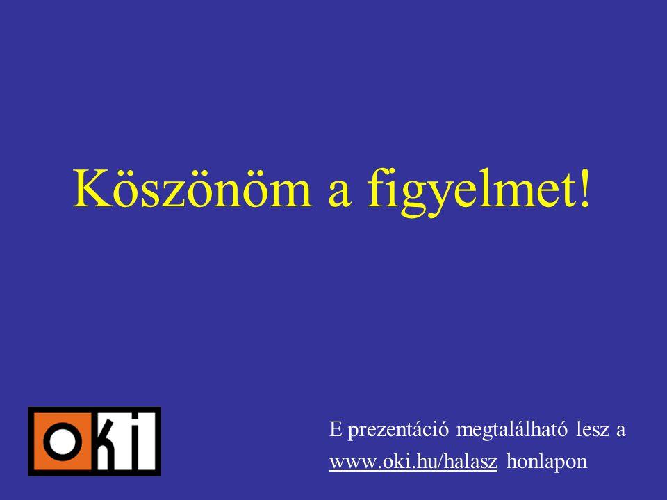 Köszönöm a figyelmet! E prezentáció megtalálható lesz a www.oki.hu/halaszwww.oki.hu/halasz honlapon