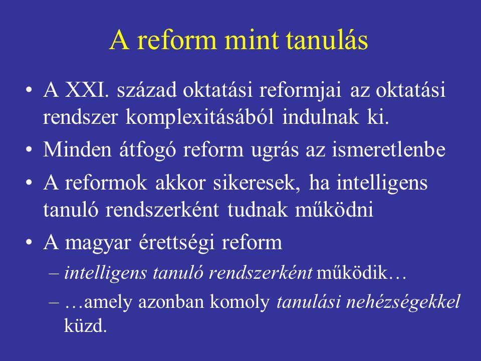 Érettségi reform: a változás új paradigmája •Az érettségi reform mint út az ismeretlenbeAz érettségi reform mint út az ismeretlenbe •Korlátozottan tervezhető folyamatokKorlátozottan tervezhető folyamatok •A reform mint tanulási folyamatA reform mint tanulási folyamat •A tanuló rendszerben való viselkedés tanulásaA tanuló rendszerben való viselkedés tanulása → → •A reform mint tanulás → tanulás a reformból → a tanulás tanulása