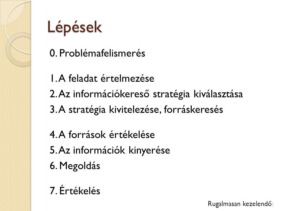 Lépések 0. Problémafelismerés 1. A feladat értelmezése 2. Az információkereső stratégia kiválasztása 3. A stratégia kivitelezése, forráskeresés 4. A f