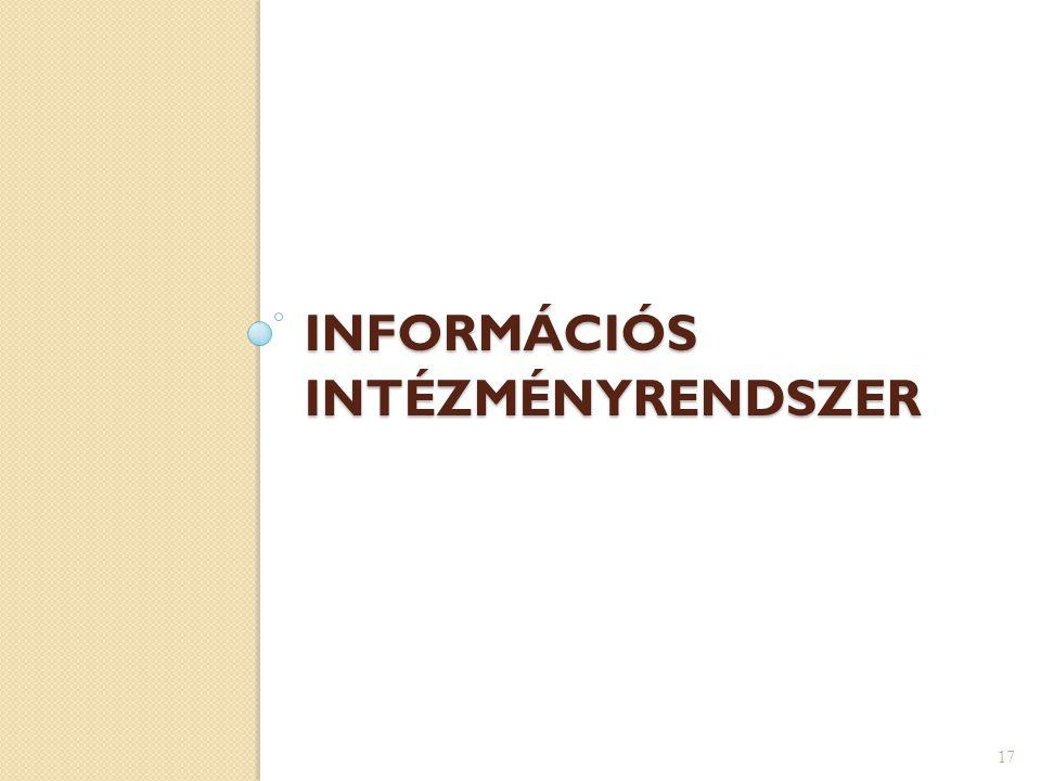INFORMÁCIÓS INTÉZMÉNYRENDSZER 17