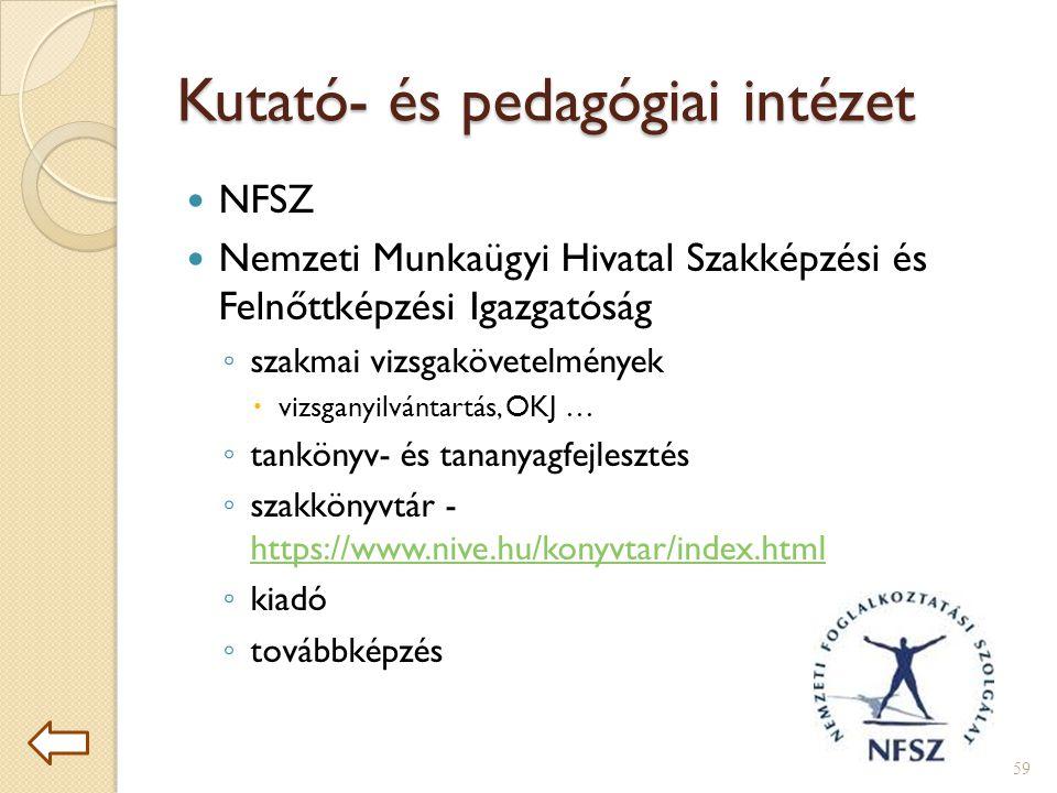 Kutató- és pedagógiai intézet  NFSZ  Nemzeti Munkaügyi Hivatal Szakképzési és Felnőttképzési Igazgatóság ◦ szakmai vizsgakövetelmények  vizsganyilv