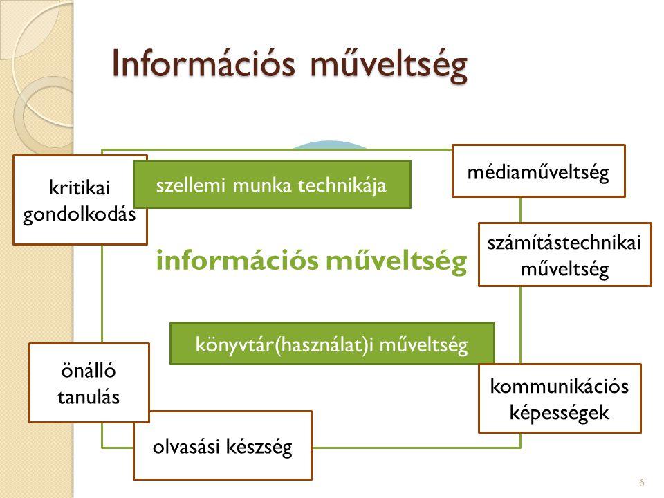 Információs műveltség információs műveltség könyvtár(használat)i műveltség olvasási készség számítástechnikai műveltség kommunikációs képességek önálló tanulás kritikai gondolkodás médiaműveltség szellemi munka technikája 6