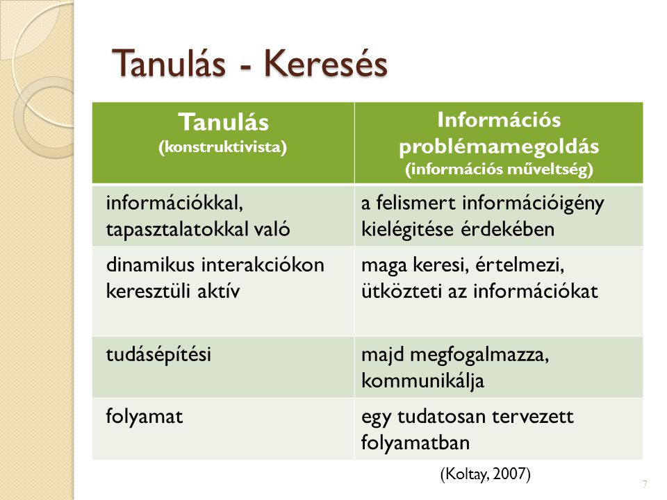 Tanulás - Keresés 7 Tanulás (konstruktivista) Információs problémamegoldás (információs műveltség) információkkal, tapasztalatokkal való a felismert információigény kielégitése érdekében dinamikus interakciókon keresztüli aktív maga keresi, értelmezi, ütközteti az információkat tudásépítésimajd megfogalmazza, kommunikálja folyamategy tudatosan tervezett folyamatban (Koltay, 2007)