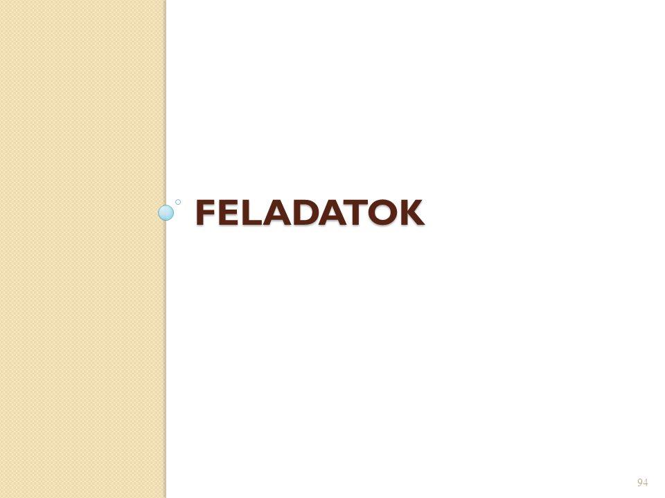 FELADATOK 94