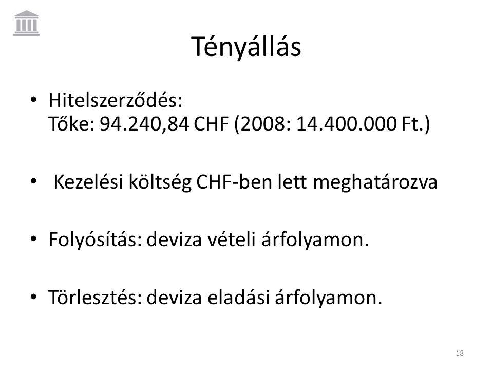 Tényállás • Hitelszerződés: Tőke: 94.240,84 CHF (2008: 14.400.000 Ft.) • Kezelési költség CHF-ben lett meghatározva • Folyósítás: deviza vételi árfoly