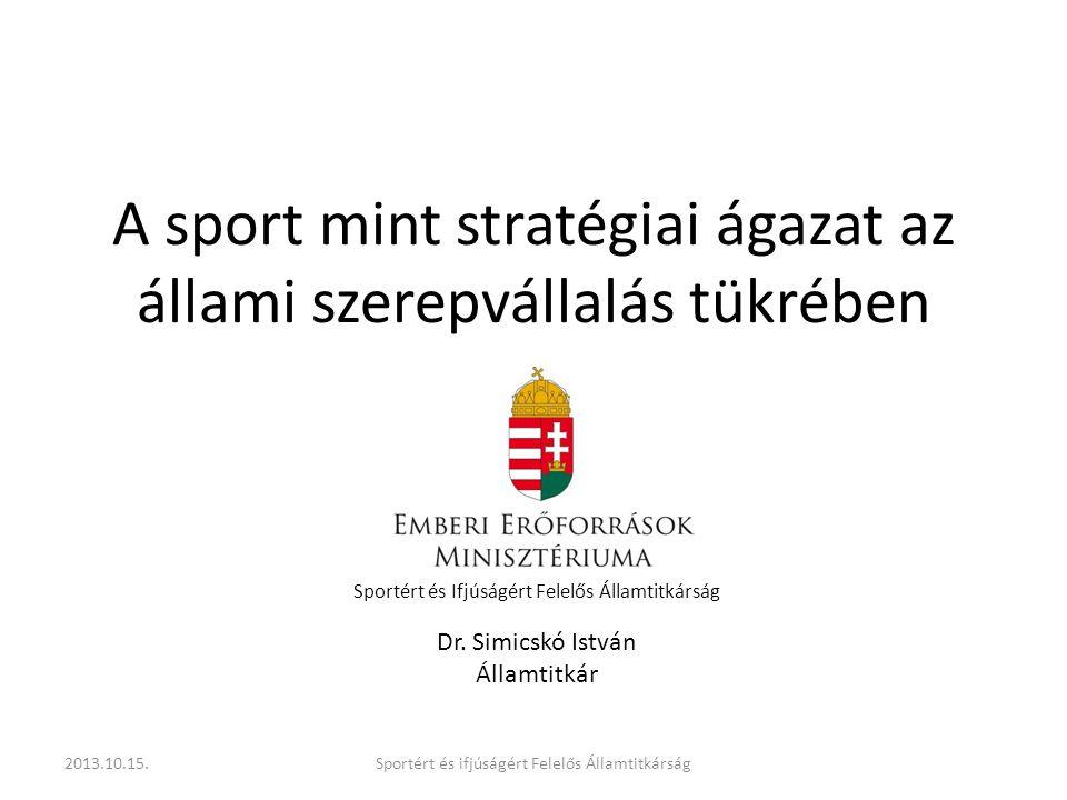 """A sport mint stratégiai ágazat • Társadalmi, gazdasági hatás • Hozzájárul az esélyegyenlőség és az egyenlő bánásmód érvényesítéséhez • Eszköz a munkahelyteremtéshez, a gazdasági növekedéshez • A Nemzeti Együttműködés Programja: A jövő építése az ifjúság és a sport támogatásán keresztül, a mindennapos kötelező testnevelés bevezetése • Alaptörvény: """"Mindenkinek joga van a testi és lelki egészséghez. • uniós sport munkaterv: - a közösségi érdekek mentén, határozott állami szerepvállalással 2013.10.15.Sportért és ifjúságért Felelős Államtitkárság"""