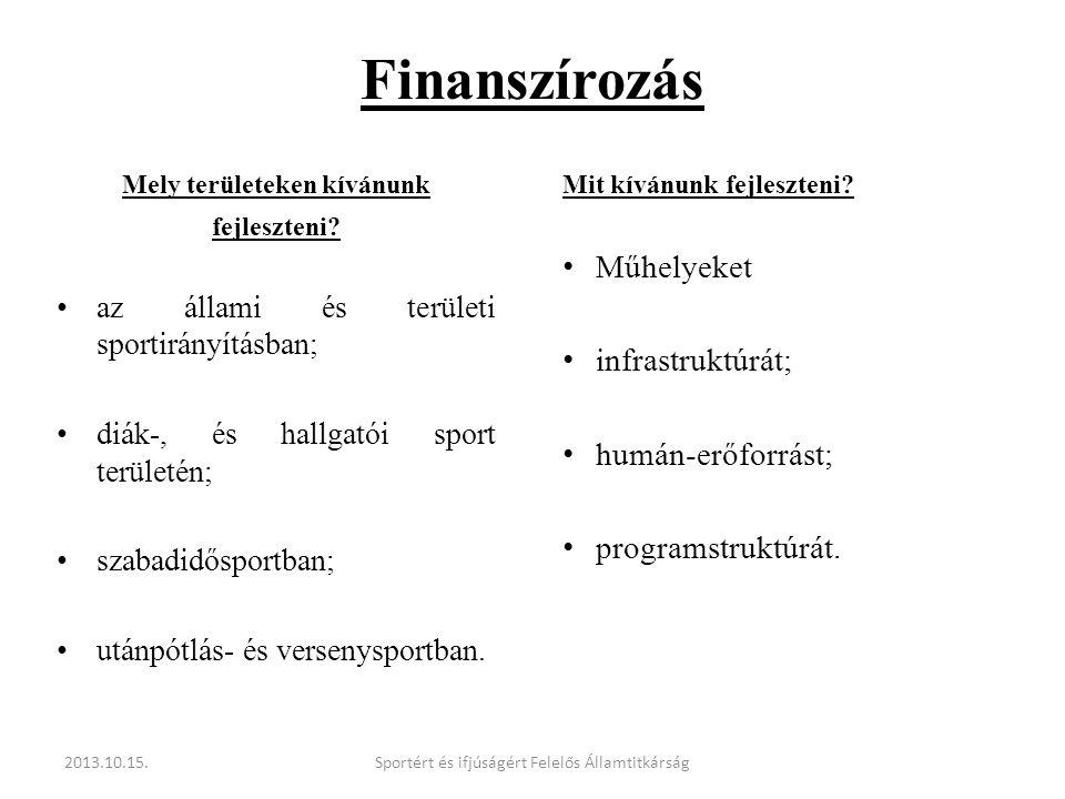 Finanszírozás Mely területeken kívánunk fejleszteni? • az állami és területi sportirányításban; • diák-, és hallgatói sport területén; • szabadidőspor