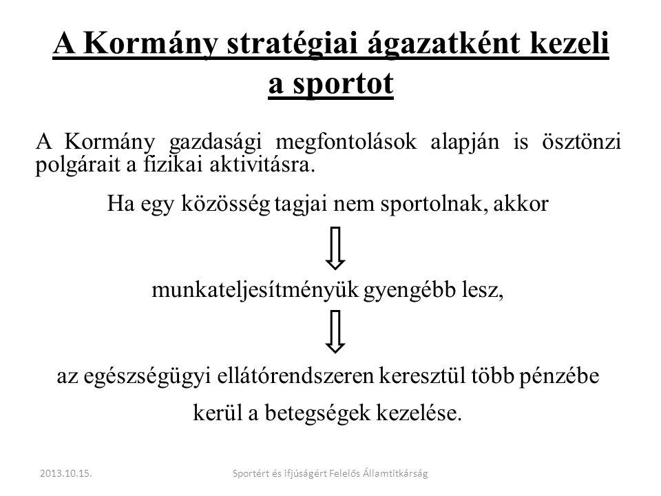 A Kormány stratégiai ágazatként kezeli a sportot A Kormány gazdasági megfontolások alapján is ösztönzi polgárait a fizikai aktivitásra.