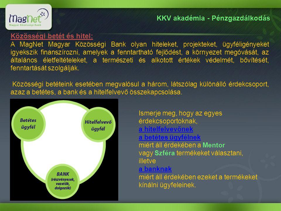 KKV akadémia - Pénzgazdálkodás Közösségi betét és hitel: A MagNet Magyar Közösségi Bank olyan hiteleket, projekteket, ügyféligényeket igyekszik finans