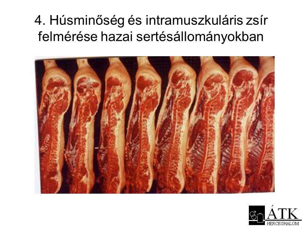 4. Húsminőség és intramuszkuláris zsír felmérése hazai sertésállományokban