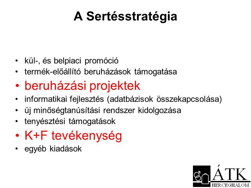 A Sertésstratégia •kül-, és belpiaci promóció •termék-előállító beruházások támogatása •beruházási projektek •informatikai fejlesztés (adatbázisok öss