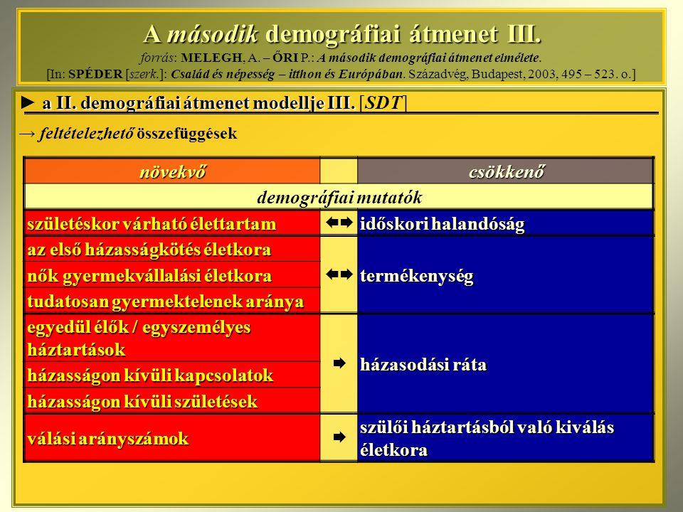 A második demográfiai átmenet III.A második demográfiai átmenet III.