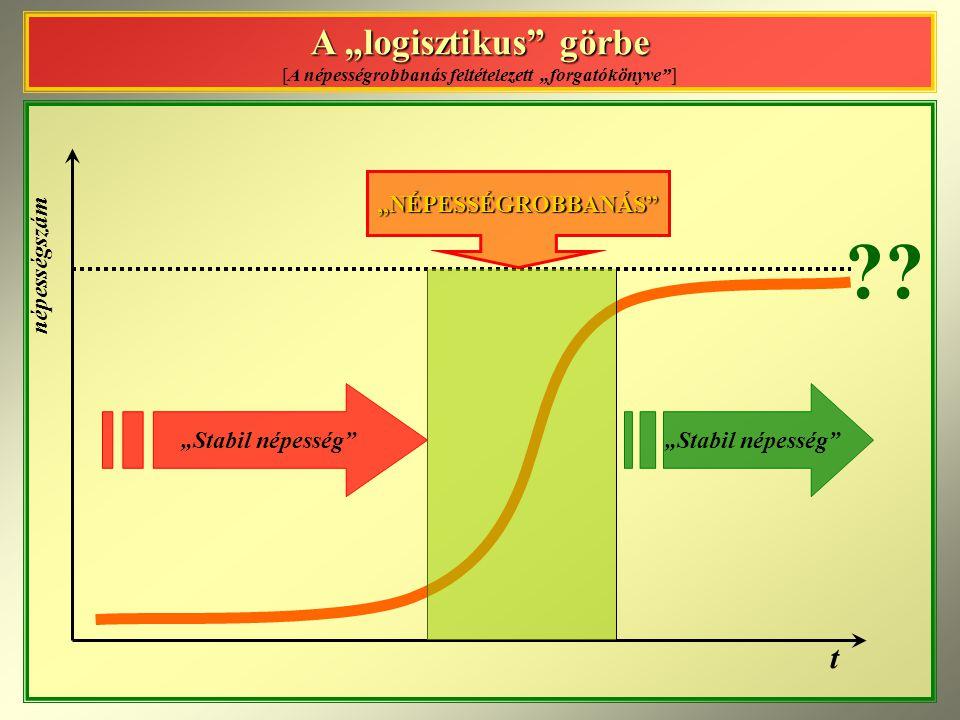 """""""NÉPESSÉGROBBANÁS"""" """"Stabil népesség"""" A """"logisztikus"""" görbe A """"logisztikus"""" görbe [A népességrobbanás feltételezett """"forgatókönyve""""] t népességszám ??"""