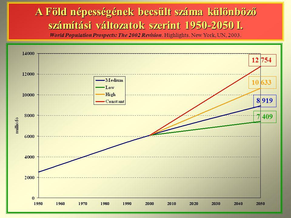 A Föld népességének becsült száma különböző számítási változatok szerint 1950-2050 I. A Föld népességének becsült száma különböző számítási változatok