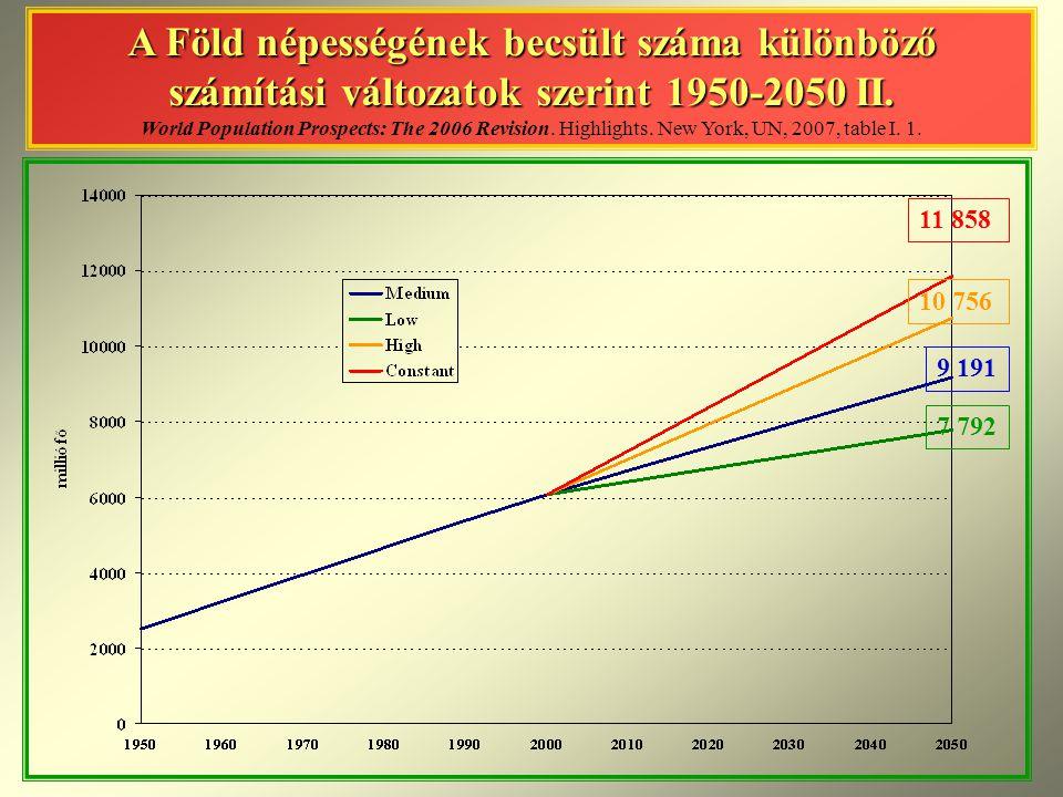 A Föld népességének becsült száma különböző számítási változatok szerint 1950-2050 II. A Föld népességének becsült száma különböző számítási változato