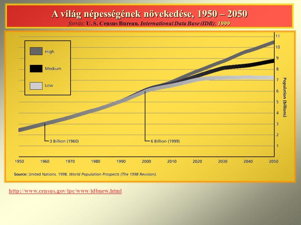 http://www.census.gov/http://www.census.gov/ipc/www/idbnew.html A világ népességének növekedése, 1950 – 2050 1999 A világ népességének növekedése, 195