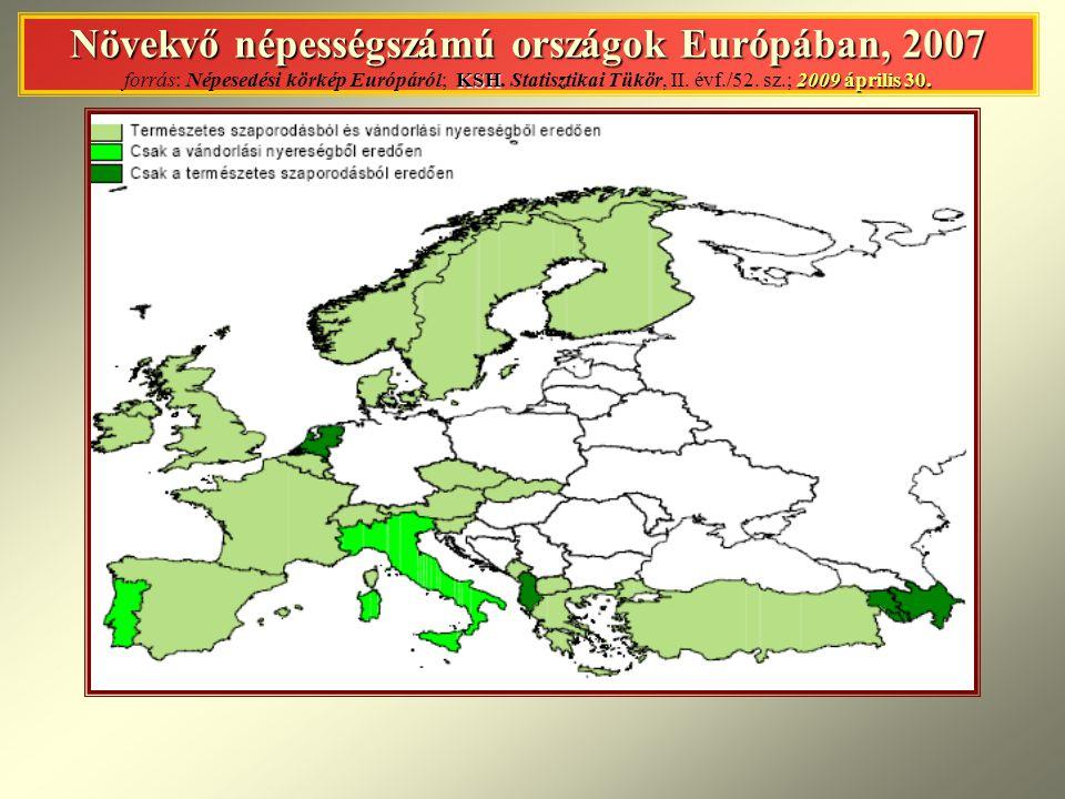 Növekvő népességszámú országok Európában, 2007 KSH2009 április 30. Növekvő népességszámú országok Európában, 2007 forrás: Népesedési körkép Európáról;
