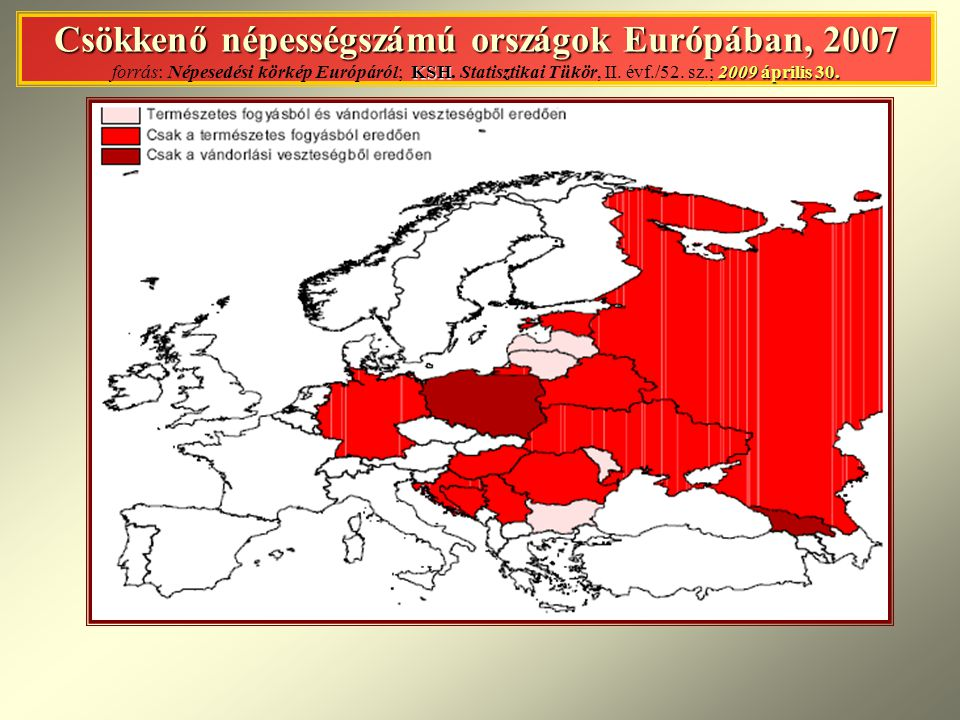 Csökkenő népességszámú országok Európában, 2007 KSH2009 április 30. Csökkenő népességszámú országok Európában, 2007 forrás: Népesedési körkép Európáró