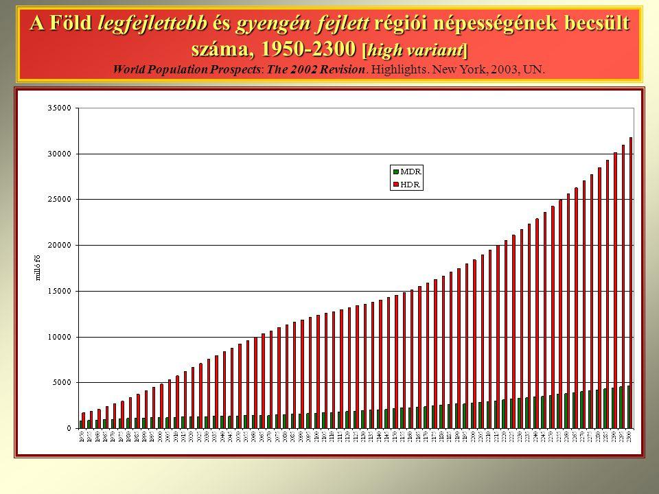 A Föld legfejlettebb és gyengén fejlett régiói népességének becsült száma, 1950-2300 [high variant] A Föld legfejlettebb és gyengén fejlett régiói nép