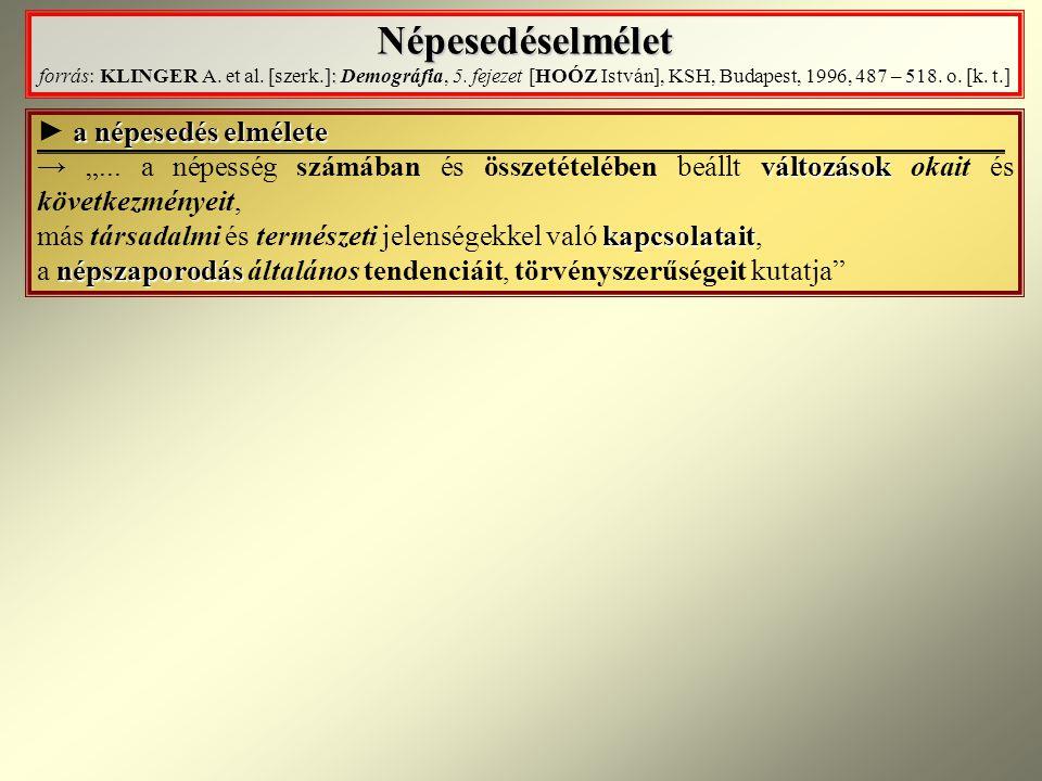 Népesedéselmélet : Népesedéselmélet forrás: KLINGER A. et al. [szerk.]: Demográfia, 5. fejezet [HOÓZ István], KSH, Budapest, 1996, 487 – 518. o. [k. t