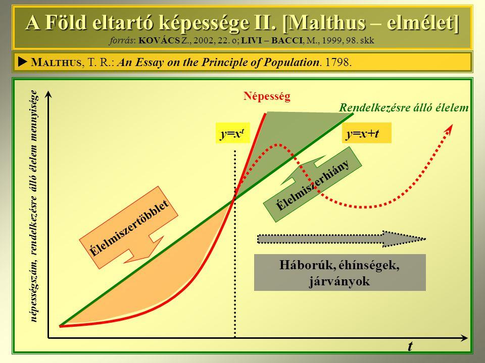 t népességszám, rendelkezésre álló élelem mennyisége y=x+ty=x t Népesség Rendelkezésre álló élelem Élelmiszertöbblet Élelmiszerhiány Háborúk, éhínsége