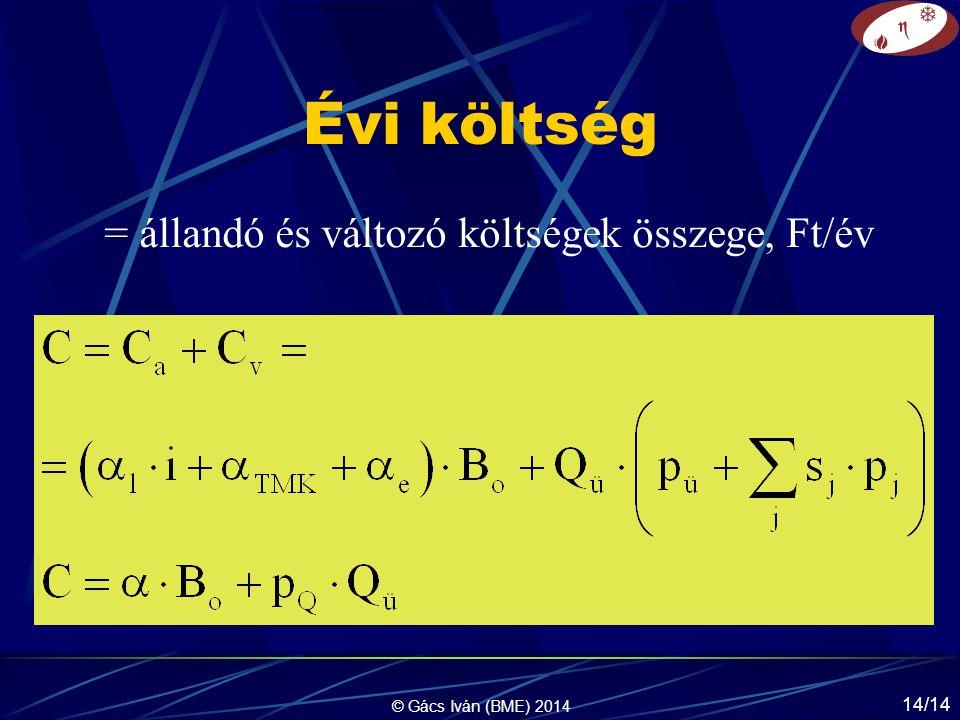 © Gács Iván (BME) 2014 14/14 Évi költség = állandó és változó költségek összege, Ft/év