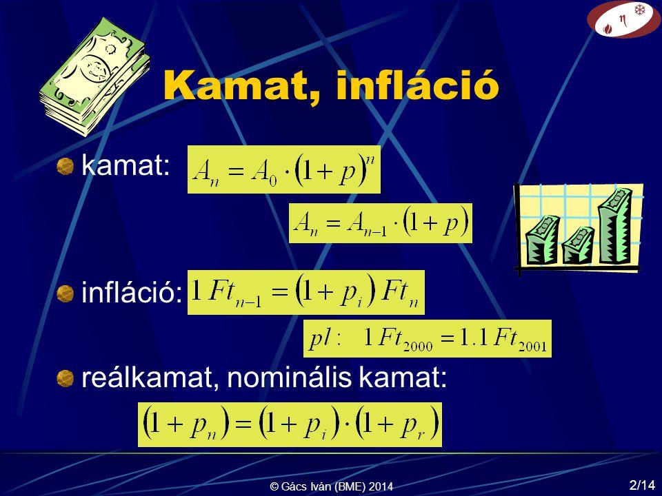© Gács Iván (BME) 2014 2/14 Kamat, infláció kamat: infláció: reálkamat, nominális kamat: