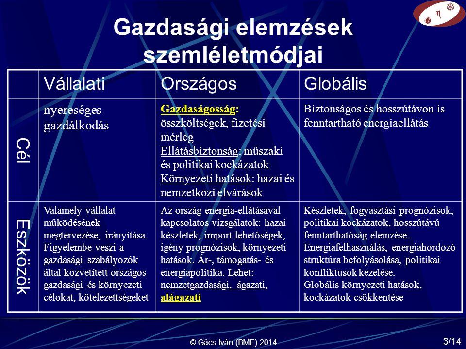 © Gács Iván (BME) 2014 3/14 Gazdasági elemzések szemléletmódjai VállalatiOrszágosGlobális Cél nyereséges gazdálkodás Gazdaságosság: összköltségek, fizetési mérleg Ellátásbiztonság: műszaki és politikai kockázatok Környezeti hatások: hazai és nemzetközi elvárások Biztonságos és hosszútávon is fenntartható energiaellátás Eszközök Valamely vállalat működésének megtervezése, irányítása.