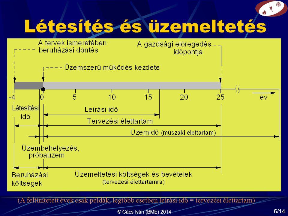 © Gács Iván (BME) 2014 6/14 Létesítés és üzemeltetés (A feltüntetett évek csak példák, legtöbb esetben leírási idő = tervezési élettartam)