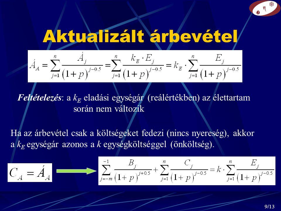 9/13 Aktualizált árbevétel Ha az árbevétel csak a költségeket fedezi (nincs nyereség), akkor a k E egységár azonos a k egységköltséggel (önköltség).