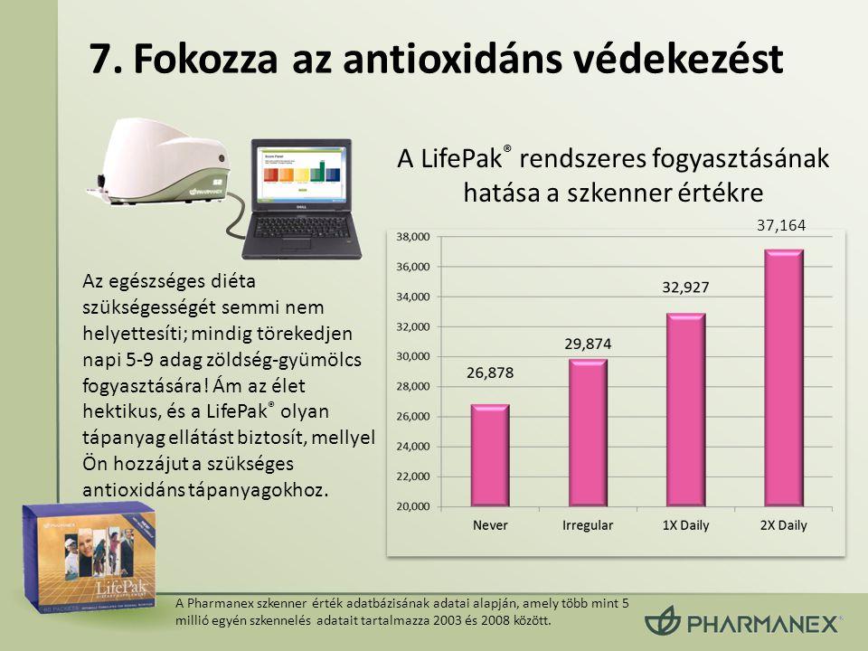 A Pharmanex szkenner érték adatbázisának adatai alapján, amely több mint 5 millió egyén szkennelés adatait tartalmazza 2003 és 2008 között. A LifePak