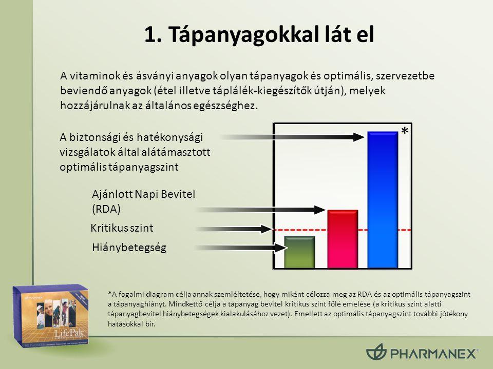 1. Tápanyagokkal lát el A vitaminok és ásványi anyagok olyan tápanyagok és optimális, szervezetbe beviendő anyagok (étel illetve táplálék-kiegészítők