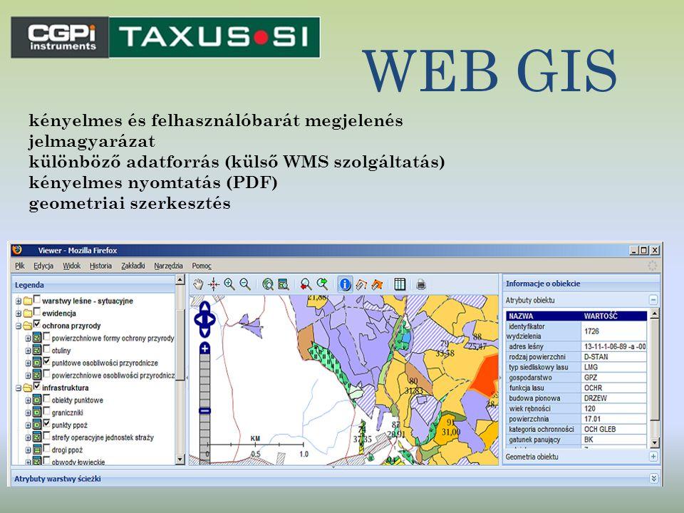 WEB GIS kényelmes és felhasználóbarát megjelenés jelmagyarázat különböző adatforrás (külső WMS szolgáltatás) kényelmes nyomtatás (PDF) geometriai szer